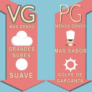 PG VG vapeo